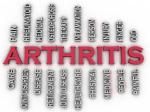 arthritis words